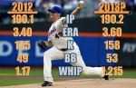 Niese projection