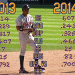 Mets360 2014 projections: Curtis Granderson