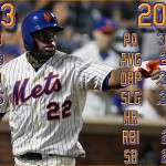 Mets360 2014 projections: Eric Young Jr.