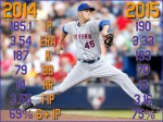 Zack Wheeler 2015 Projection