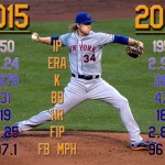 Mets360 2016 projections: Noah Syndergaard